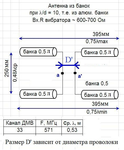 схема антенны из 4 емкостей