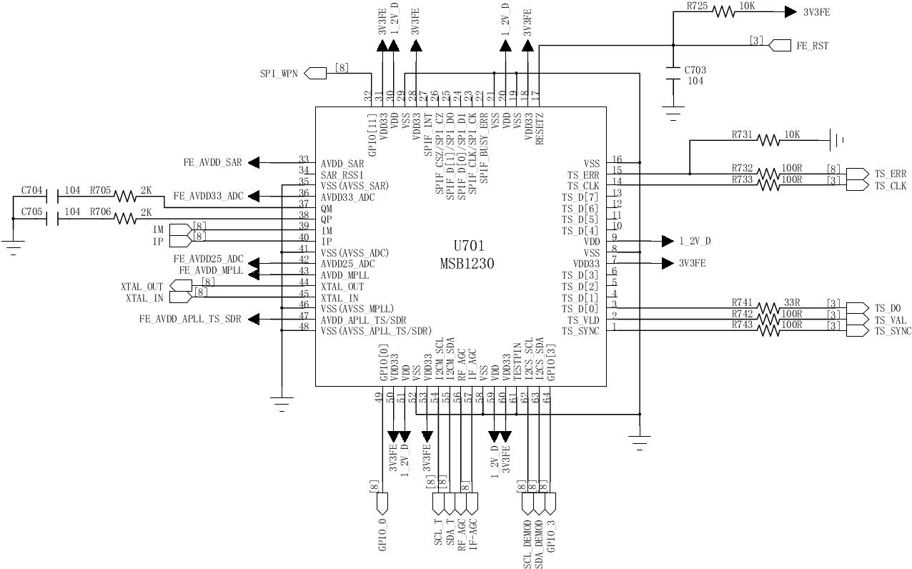 MStar MSB1230 распиновка